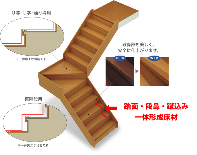 stepup_p_02.jpg